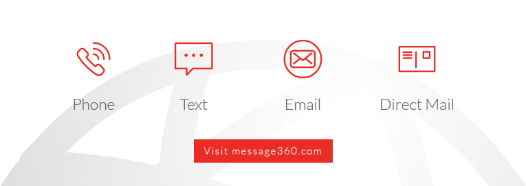 message360° API uses multichannel communication efficiently