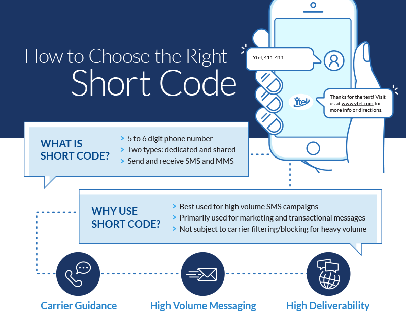 How to Choose the Right Short Code